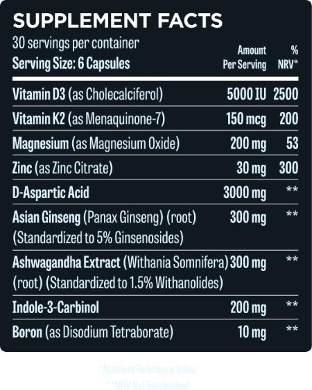 Hunter Test Ingredients