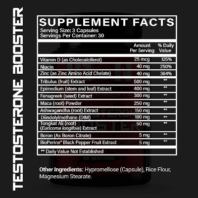 Iron Brothers Testosterone Booster Ingredients