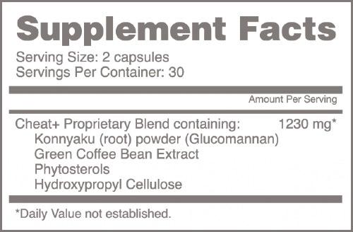Xyngular Cheat Ingredients